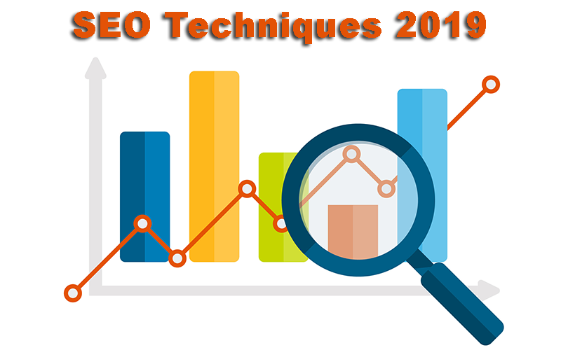 Website SEO: How to implement Search Engine Optimization